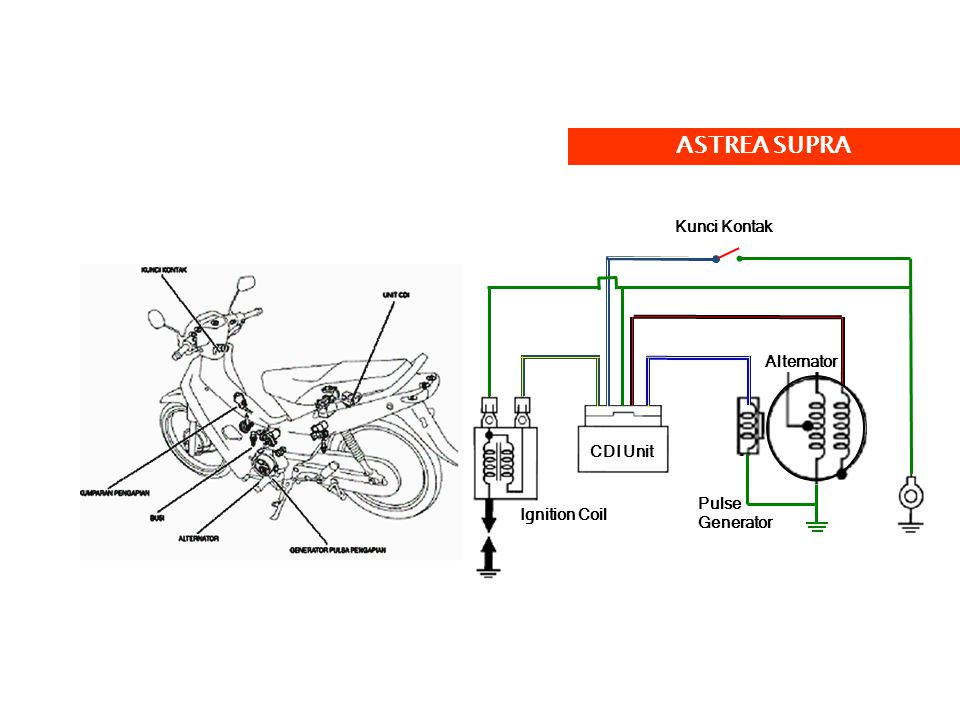 ASTREA SUPRA Kunci Kontak Alternator CDI Unit Pulse Generator