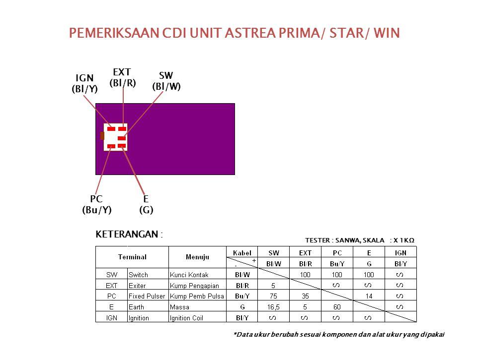 PEMERIKSAAN CDI UNIT ASTREA PRIMA/ STAR/ WIN