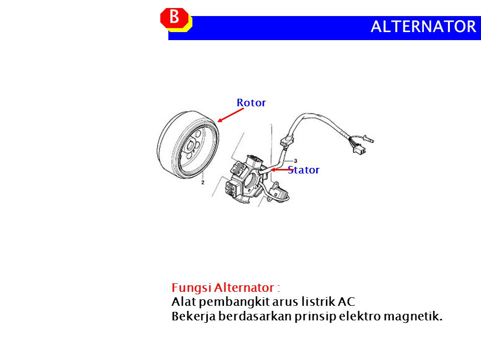 B ALTERNATOR Fungsi Alternator : Alat pembangkit arus listrik AC
