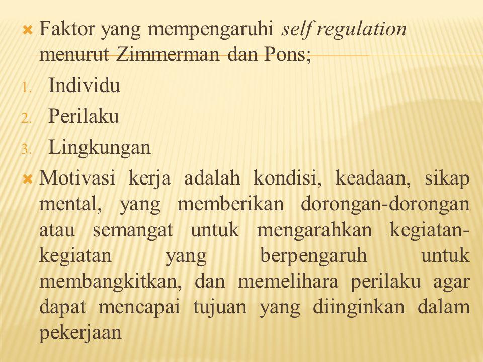 Faktor yang mempengaruhi self regulation menurut Zimmerman dan Pons;
