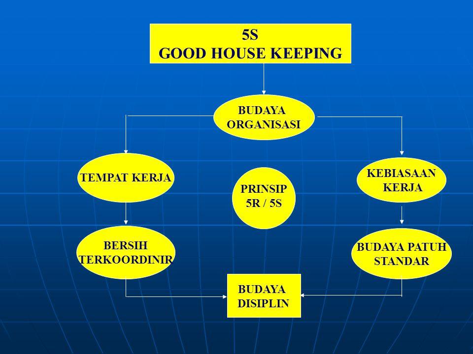 5S GOOD HOUSE KEEPING BUDAYA ORGANISASI TEMPAT KERJA KEBIASAAN KERJA