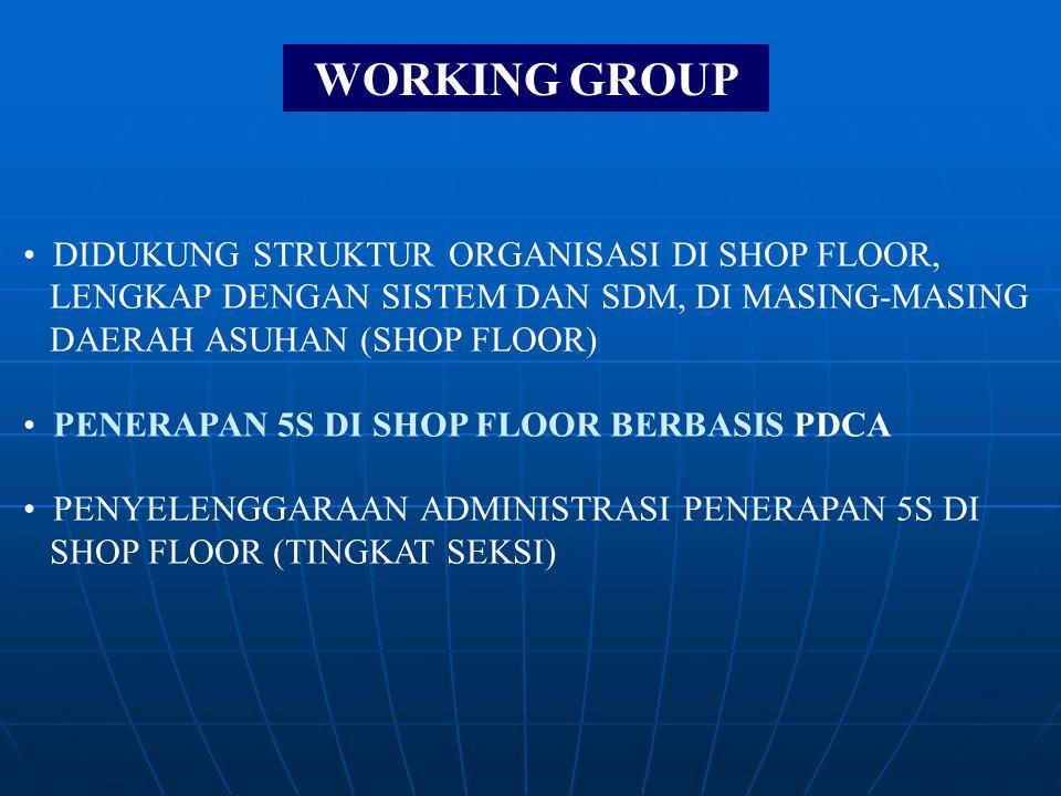 WORKING GROUP DIDUKUNG STRUKTUR ORGANISASI DI SHOP FLOOR,