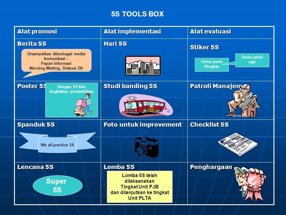 5S TOOLS BOX Super 5S Alat promosi Alat implementasi Alat evaluasi