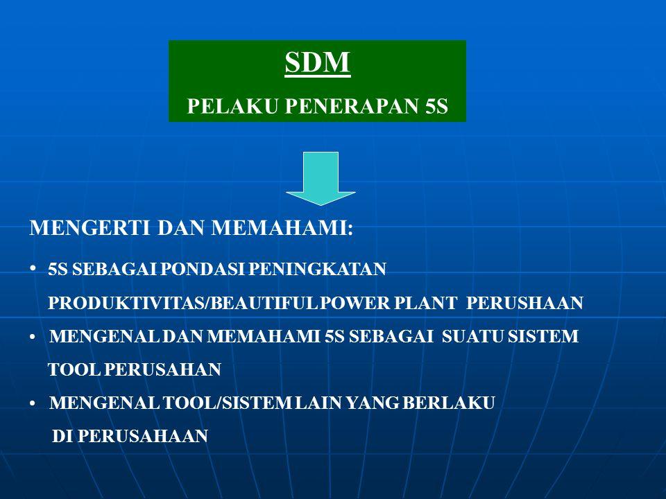 SDM PELAKU PENERAPAN 5S MENGERTI DAN MEMAHAMI: