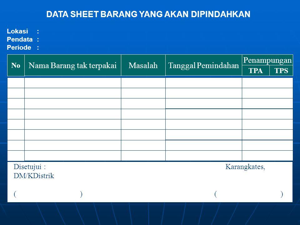 DATA SHEET BARANG YANG AKAN DIPINDAHKAN