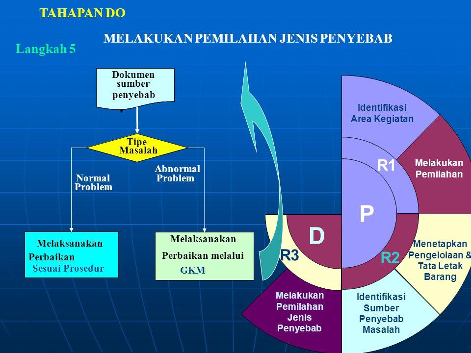 P D R1 R3 R2 TAHAPAN DO MELAKUKAN PEMILAHAN JENIS PENYEBAB Langkah 5