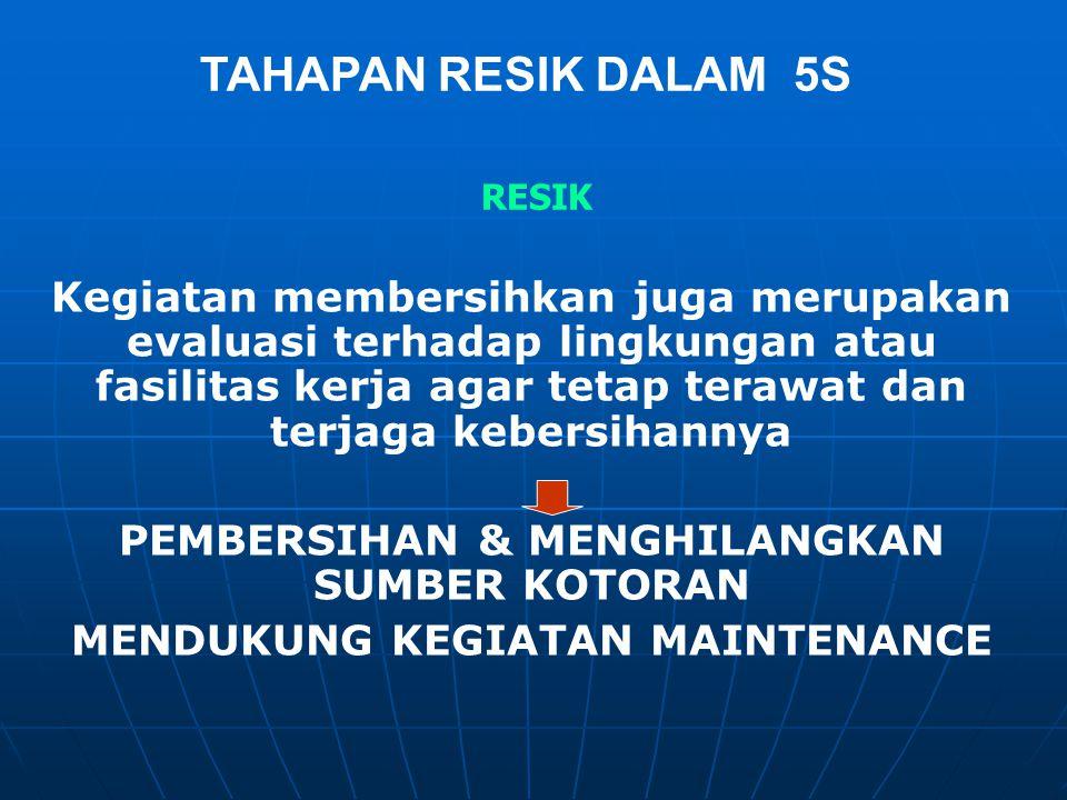 TAHAPAN RESIK DALAM 5S RESIK.