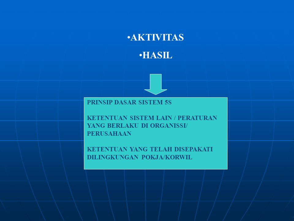 AKTIVITAS HASIL PRINSIP DASAR SISTEM 5S