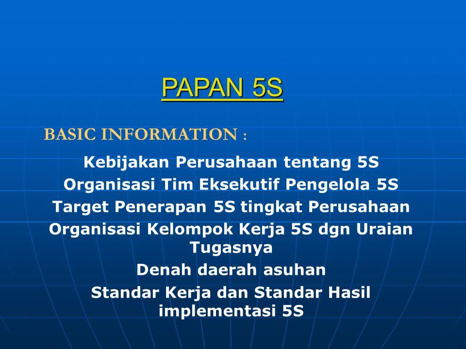PAPAN 5S BASIC INFORMATION : Kebijakan Perusahaan tentang 5S