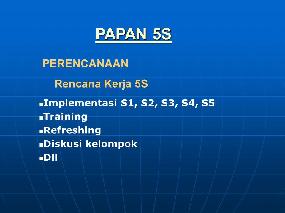 PAPAN 5S PERENCANAAN Rencana Kerja 5S Implementasi S1, S2, S3, S4, S5