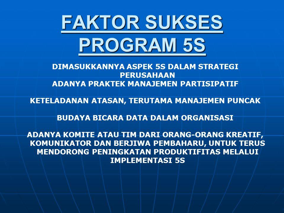 FAKTOR SUKSES PROGRAM 5S