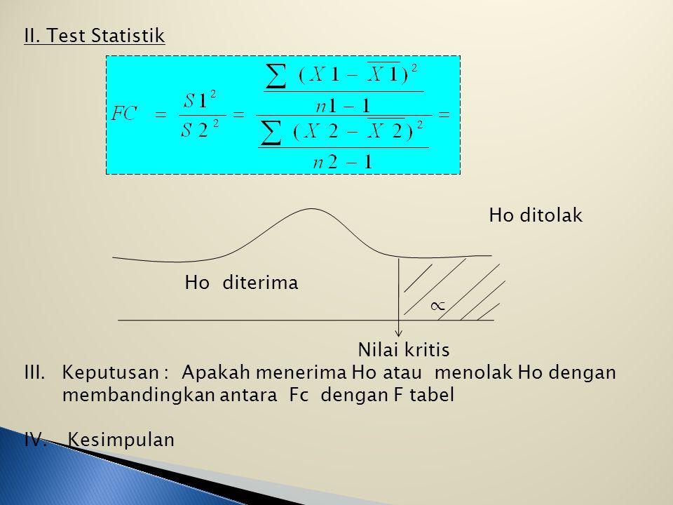 II. Test Statistik Ho ditolak. Ho diterima. ∝ Nilai kritis.