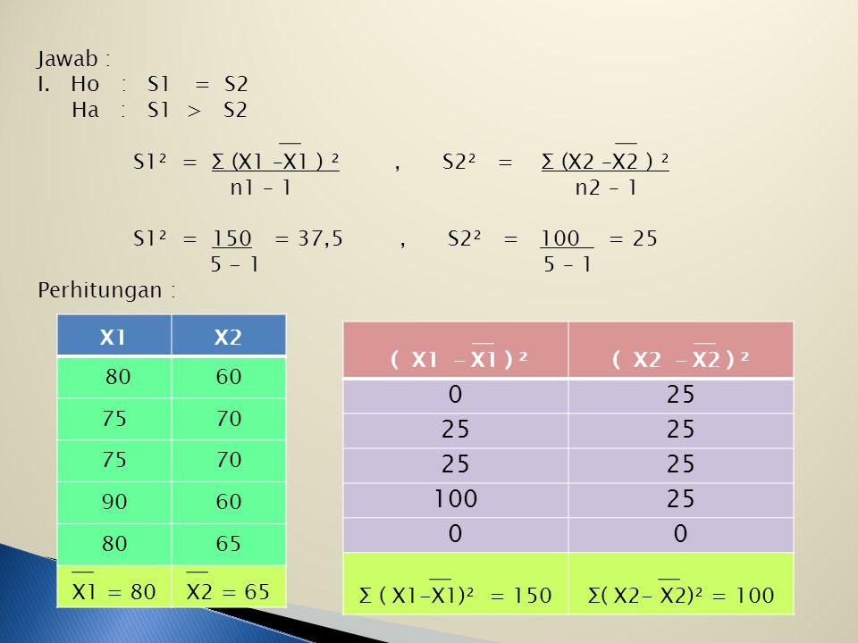 25 100 Jawab : I. Ho : S1 = S2 Ha : S1 > S2