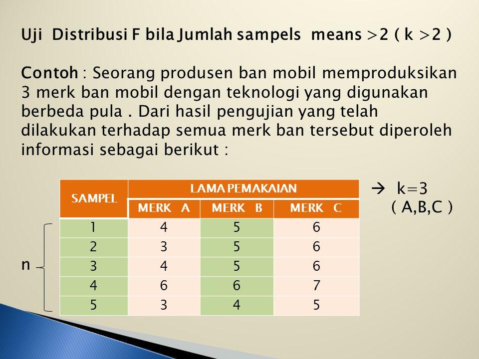 Uji Distribusi F bila Jumlah sampels means >2 ( k >2 )
