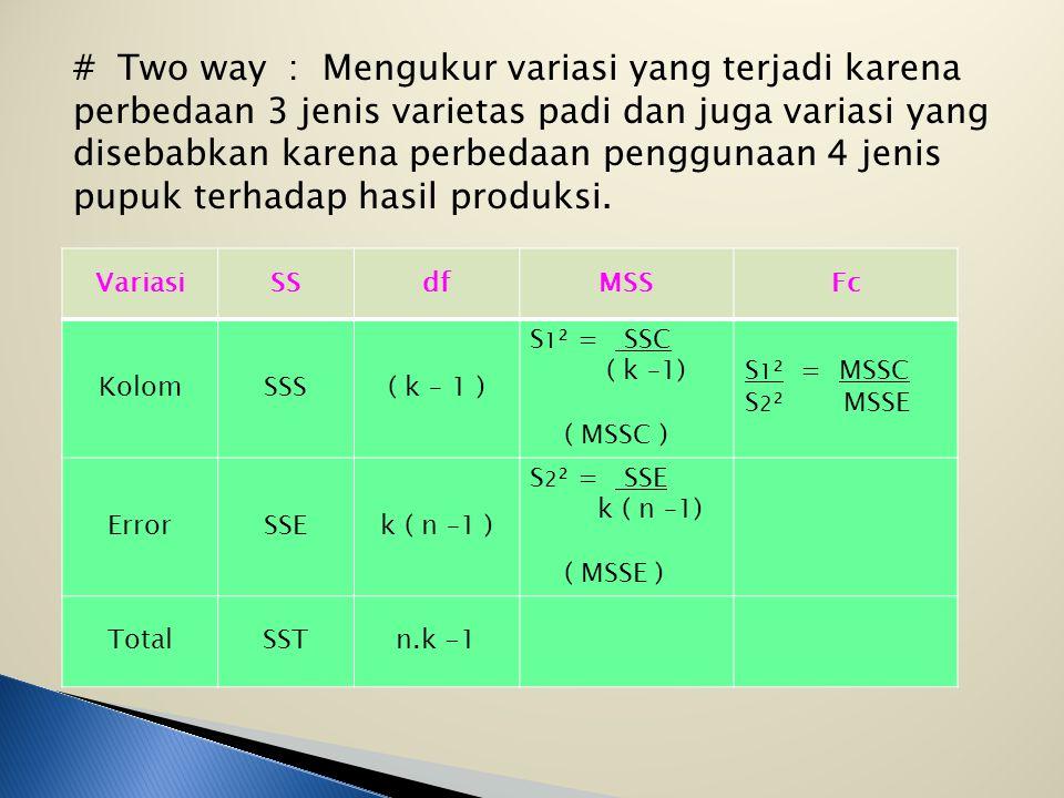 # Two way : Mengukur variasi yang terjadi karena perbedaan 3 jenis varietas padi dan juga variasi yang disebabkan karena perbedaan penggunaan 4 jenis pupuk terhadap hasil produksi.