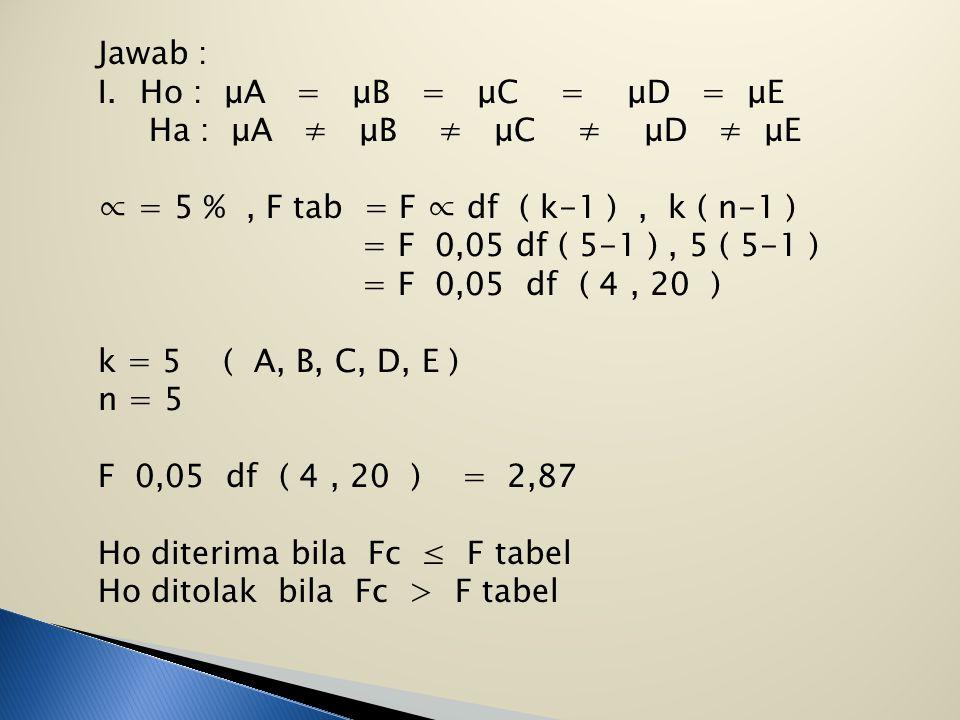Jawab : Ho : μA = μB = μC = μD = μE. Ha : μA ≠ μB ≠ μC ≠ μD ≠ μE.