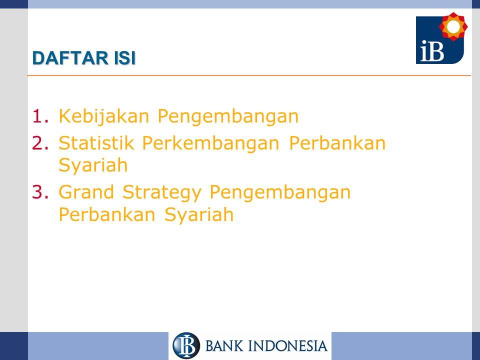 DAFTAR ISI Kebijakan Pengembangan. Statistik Perkembangan Perbankan Syariah.
