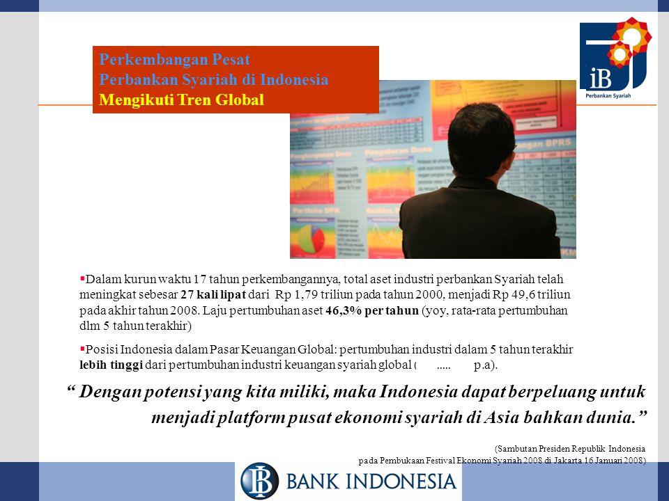 Perkembangan Pesat Perbankan Syariah di Indonesia. Mengikuti Tren Global.