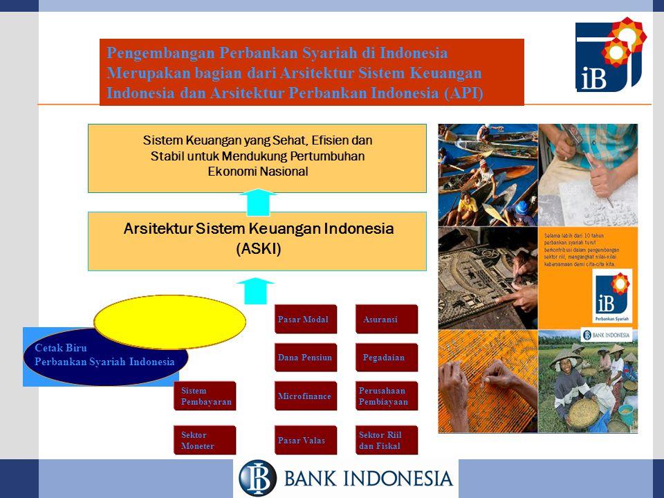 Arsitektur Sistem Keuangan Indonesia