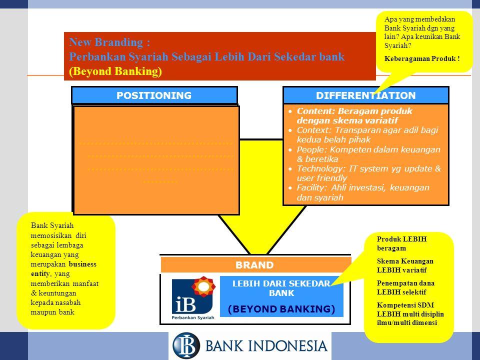 Perbankan Syariah Sebagai Lebih Dari Sekedar bank (Beyond Banking)