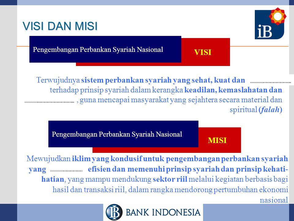 VISI DAN MISI Pengembangan Perbankan Syariah Nasional. VISI.