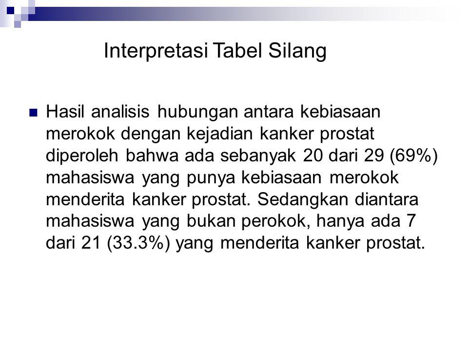 Interpretasi Tabel Silang