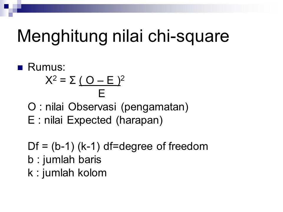 Menghitung nilai chi-square