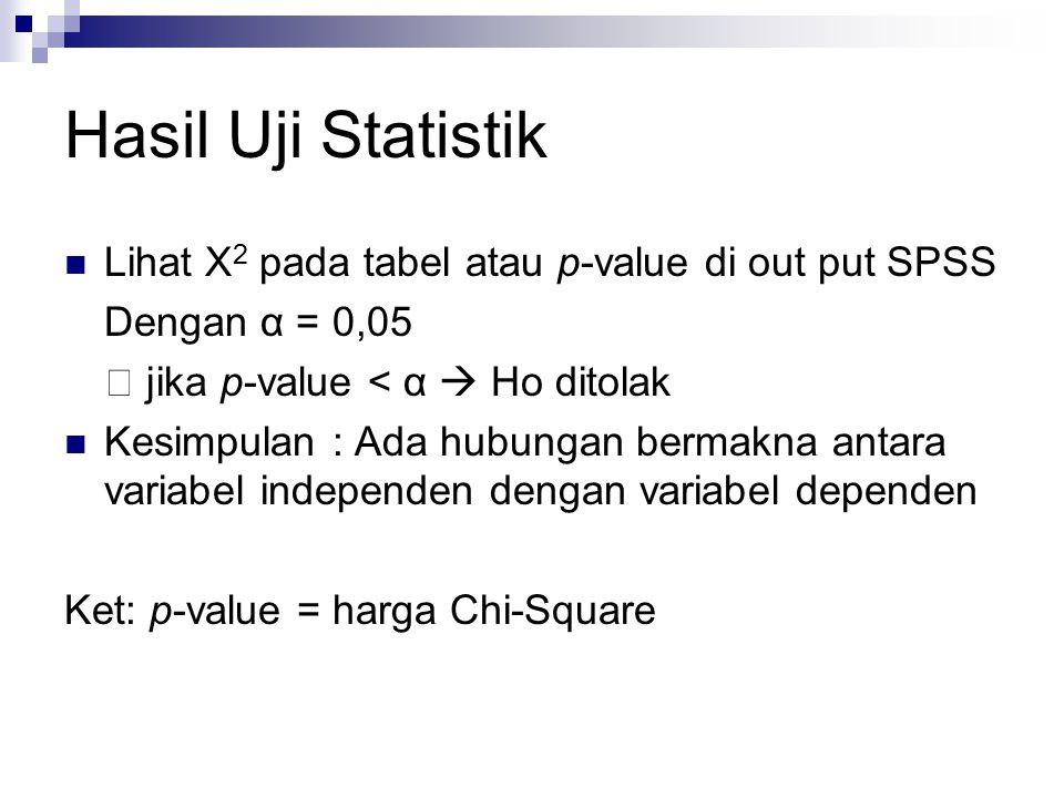 Hasil Uji Statistik Lihat X2 pada tabel atau p-value di out put SPSS