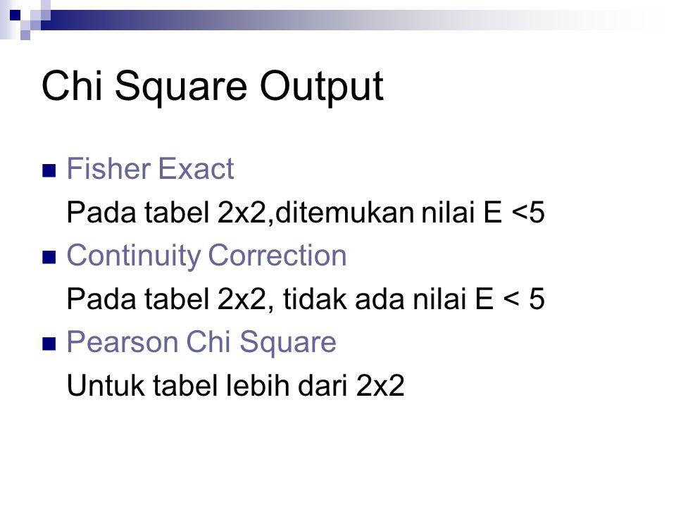 Chi Square Output Fisher Exact Pada tabel 2x2,ditemukan nilai E <5