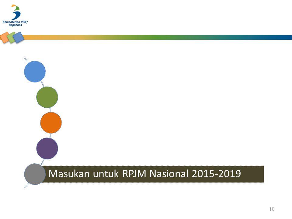 Masukan untuk RPJM Nasional 2015-2019