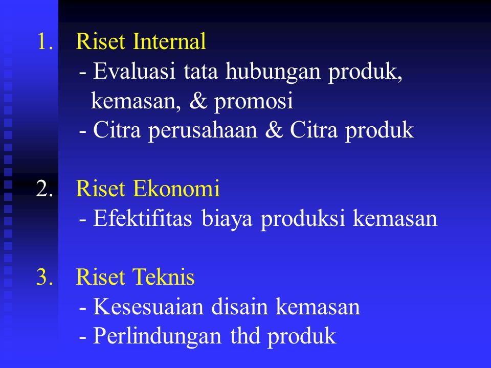 Riset Internal - Evaluasi tata hubungan produk, kemasan, & promosi. - Citra perusahaan & Citra produk.