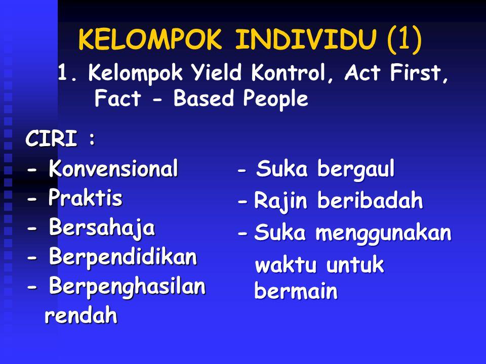 KELOMPOK INDIVIDU (1) CIRI : - Konvensional - Praktis - Bersahaja