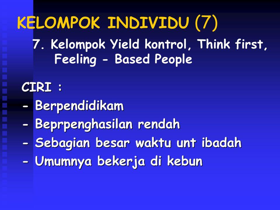 KELOMPOK INDIVIDU (7) CIRI : - Berpendidikam - Beprpenghasilan rendah