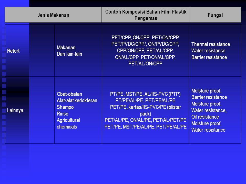 Contoh Komposisi Bahan Film Plastik Pengemas