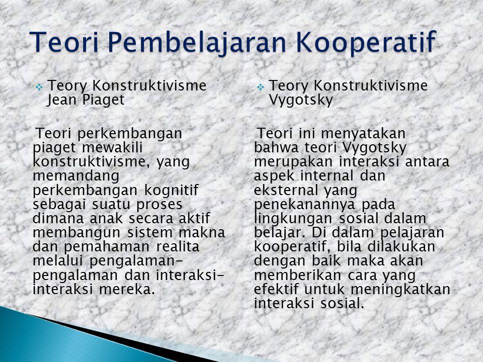 Teori Pembelajaran Kooperatif