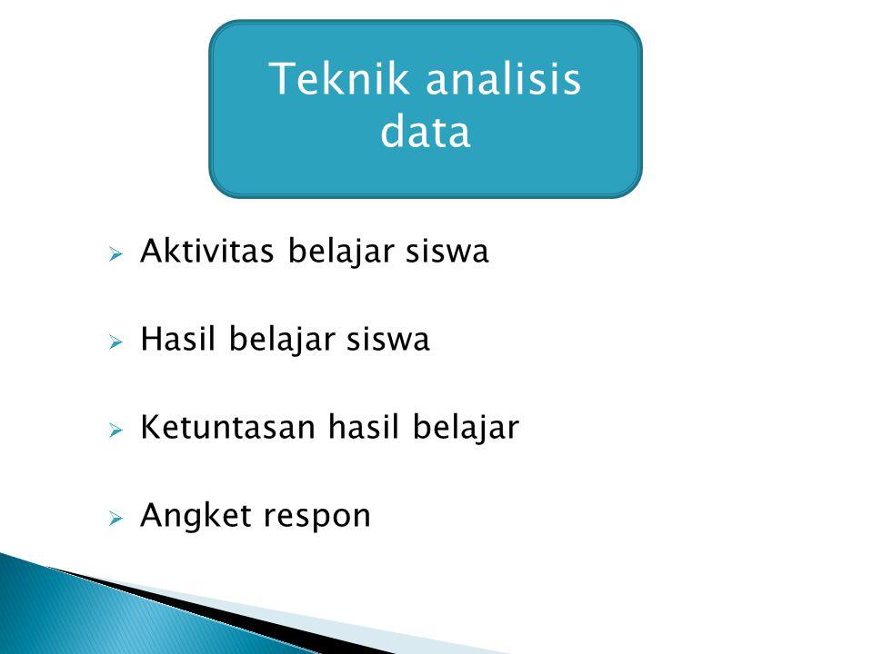 Teknik analisis data Aktivitas belajar siswa Hasil belajar siswa