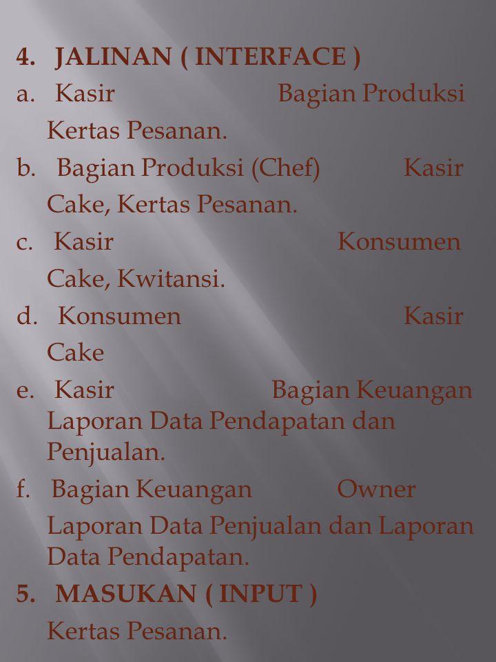 4. JALINAN ( INTERFACE ) a. Kasir Bagian Produksi Kertas Pesanan. b