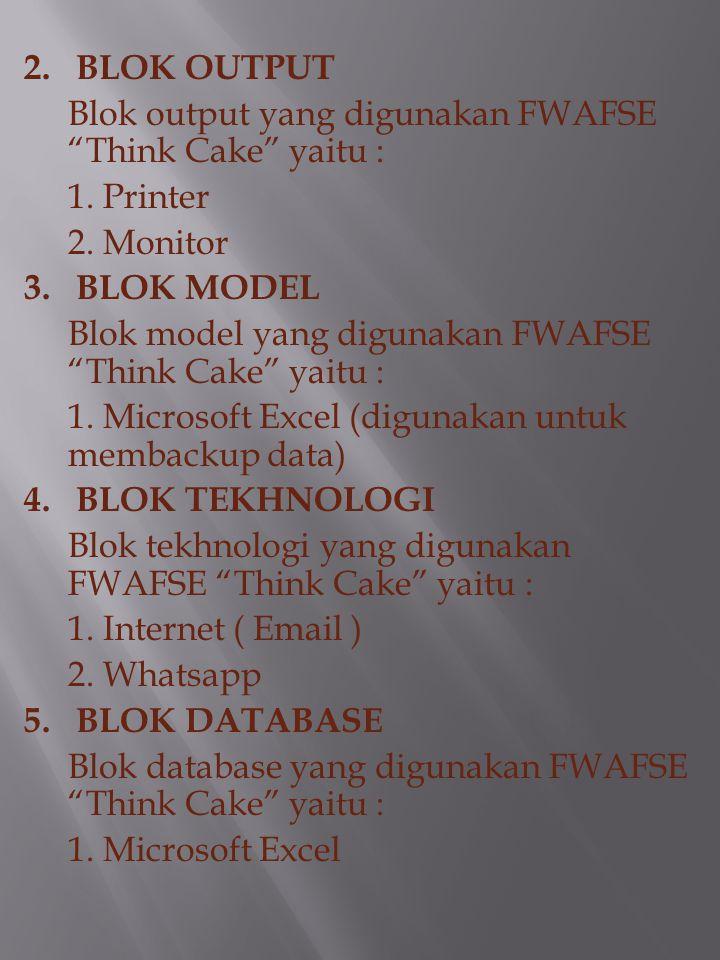 2. BLOK OUTPUT Blok output yang digunakan FWAFSE Think Cake yaitu : 1.