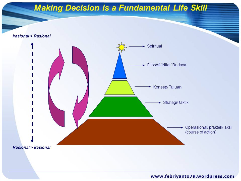Making Decision is a Fundamental Life Skill
