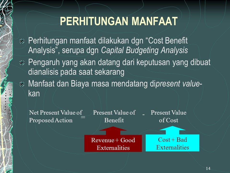 PERHITUNGAN MANFAAT Perhitungan manfaat dilakukan dgn Cost Benefit Analysis , serupa dgn Capital Budgeting Analysis.