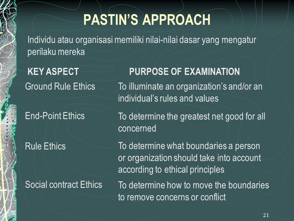 PASTIN'S APPROACH Individu atau organisasi memiliki nilai-nilai dasar yang mengatur perilaku mereka.