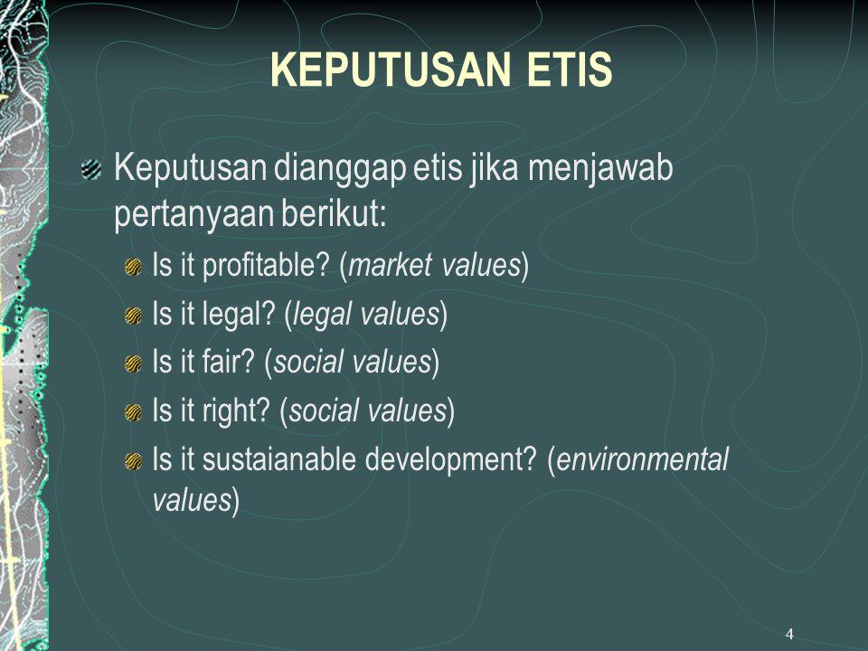 KEPUTUSAN ETIS Keputusan dianggap etis jika menjawab pertanyaan berikut: Is it profitable (market values)