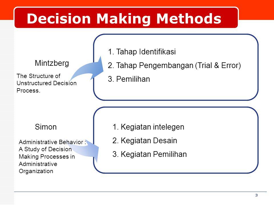 mintzberg s modes of decision making