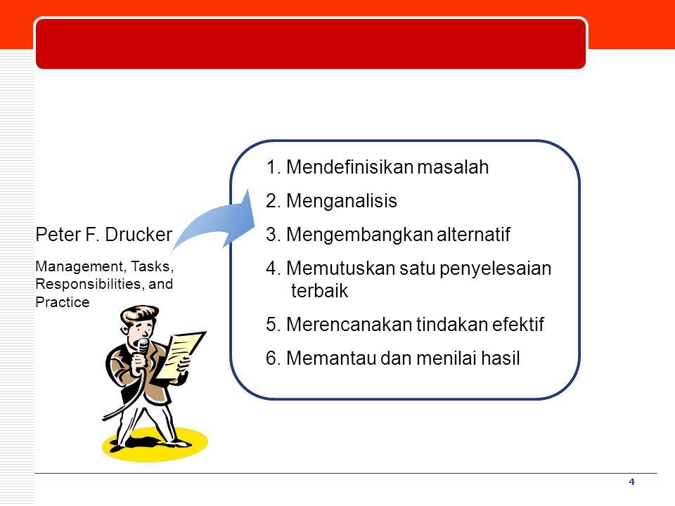 1. Mendefinisikan masalah 2. Menganalisis 3. Mengembangkan alternatif
