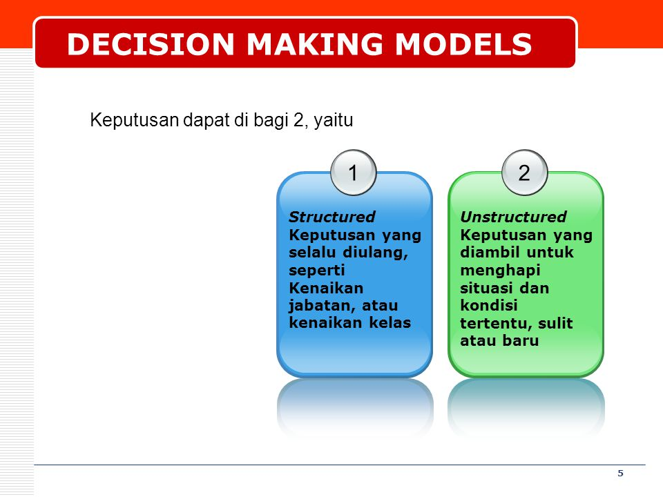 DECISION MAKING MODELS