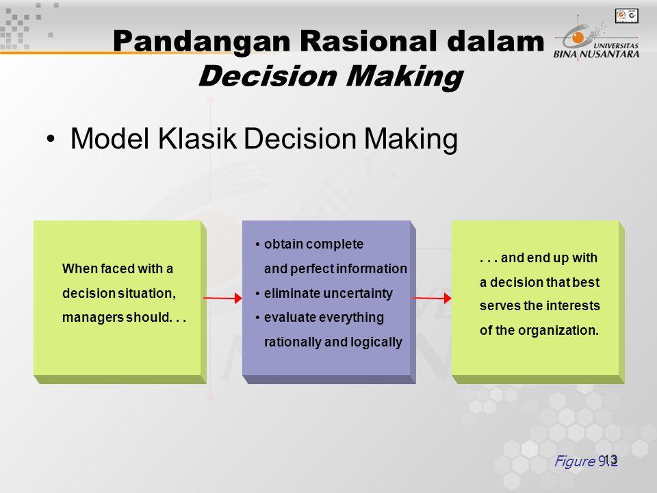 Pandangan Rasional dalam Decision Making