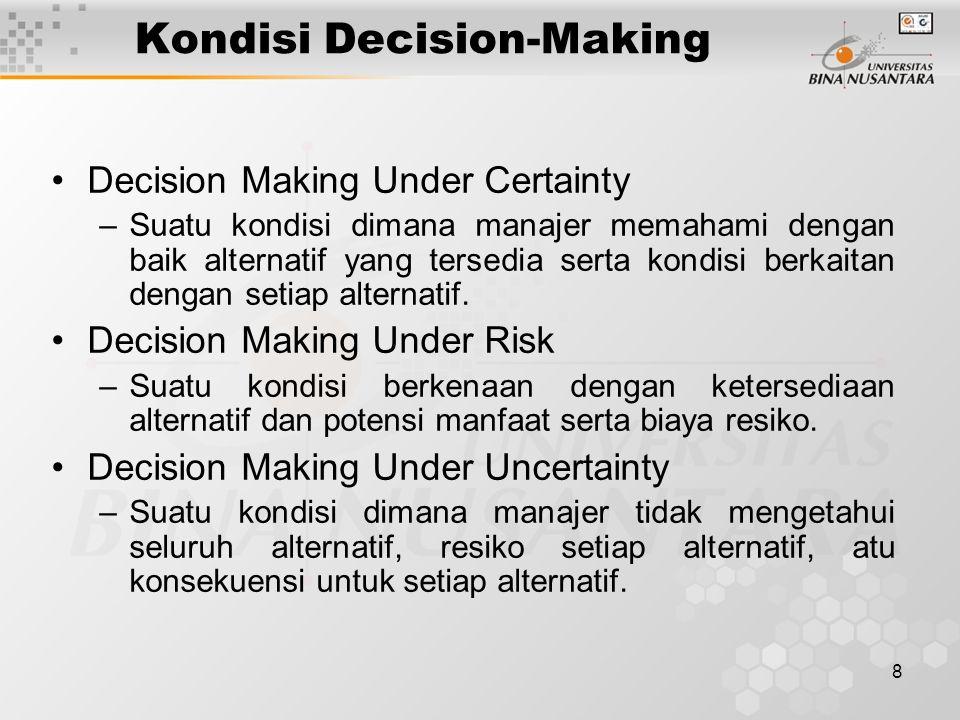 Kondisi Decision-Making
