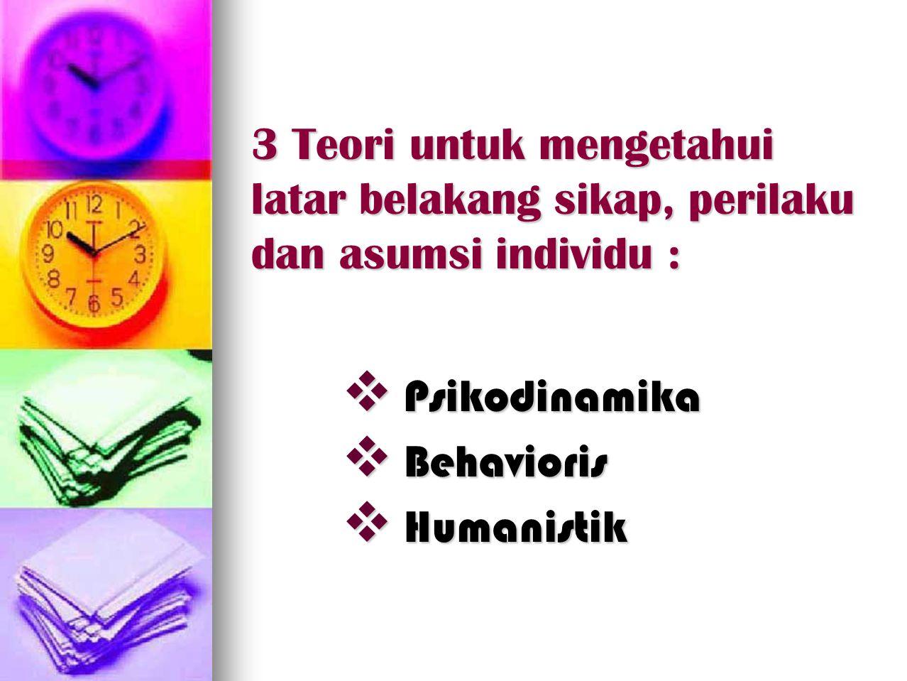 3 Teori untuk mengetahui latar belakang sikap, perilaku dan asumsi individu :