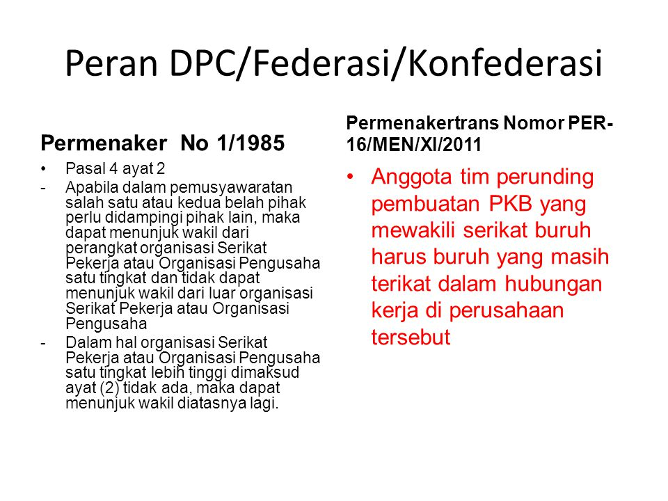 Peran DPC/Federasi/Konfederasi