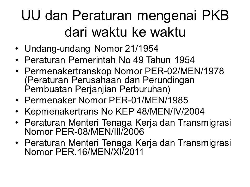 UU dan Peraturan mengenai PKB dari waktu ke waktu